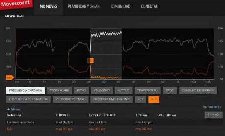 parametros control entrenamiento 03
