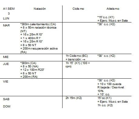 triatlon estructura entrenamiento 02