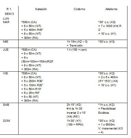 triatlon estructura entrenamiento 04